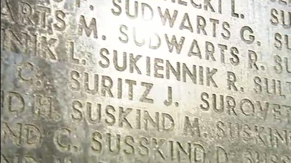 Juden Namen
